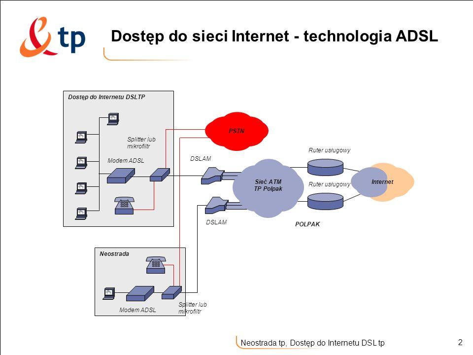 13 Neostrada tp, Dostęp do Internetu DSL tp Neostrada tp jest produktem adresowanym do: Klientów indywidualnych małych firm z segmentu SOHO Neostrada tp jest idealna dla Klientów, którzy: korzystają z zasobów sieci Internet mało wysyłają do sieci (np.