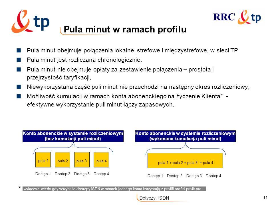 11 Dotyczy: ISDN Pula minut w ramach profilu Pula minut obejmuje połączenia lokalne, strefowe i międzystrefowe, w sieci TP Pula minut jest rozliczana