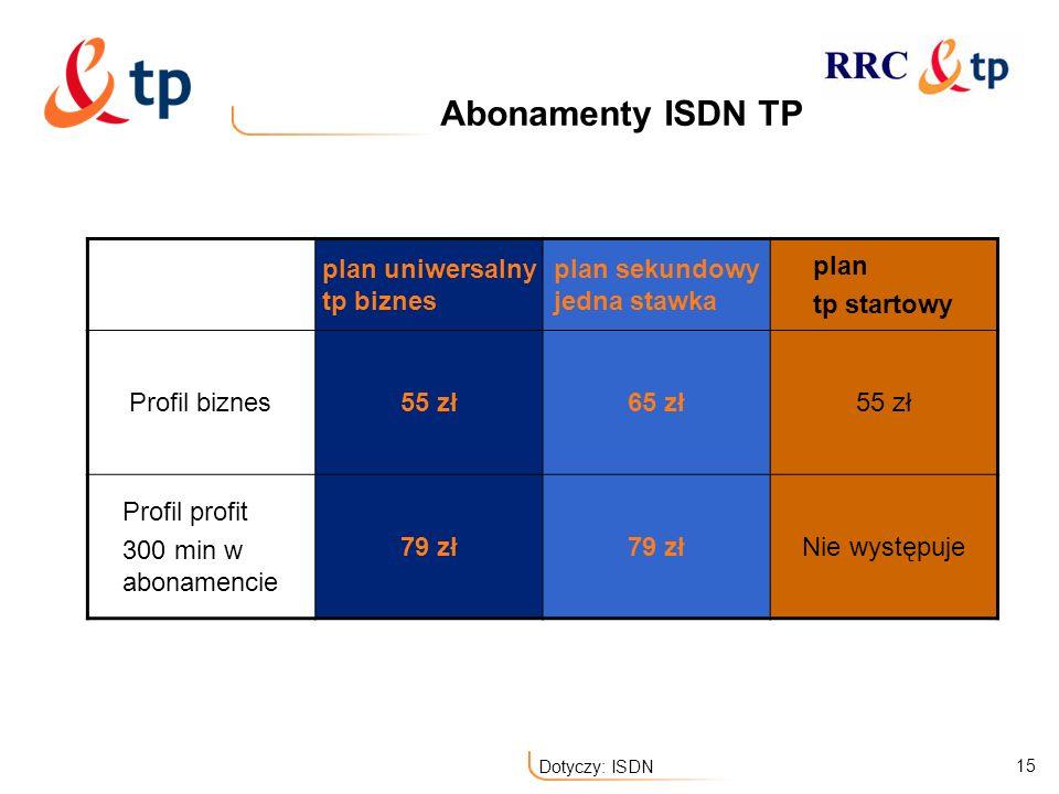 15 Dotyczy: ISDN Abonamenty ISDN TP plan uniwersalny tp biznes plan sekundowy jedna stawka plan tp startowy Profil biznes55 zł65 zł55 zł Profil profit
