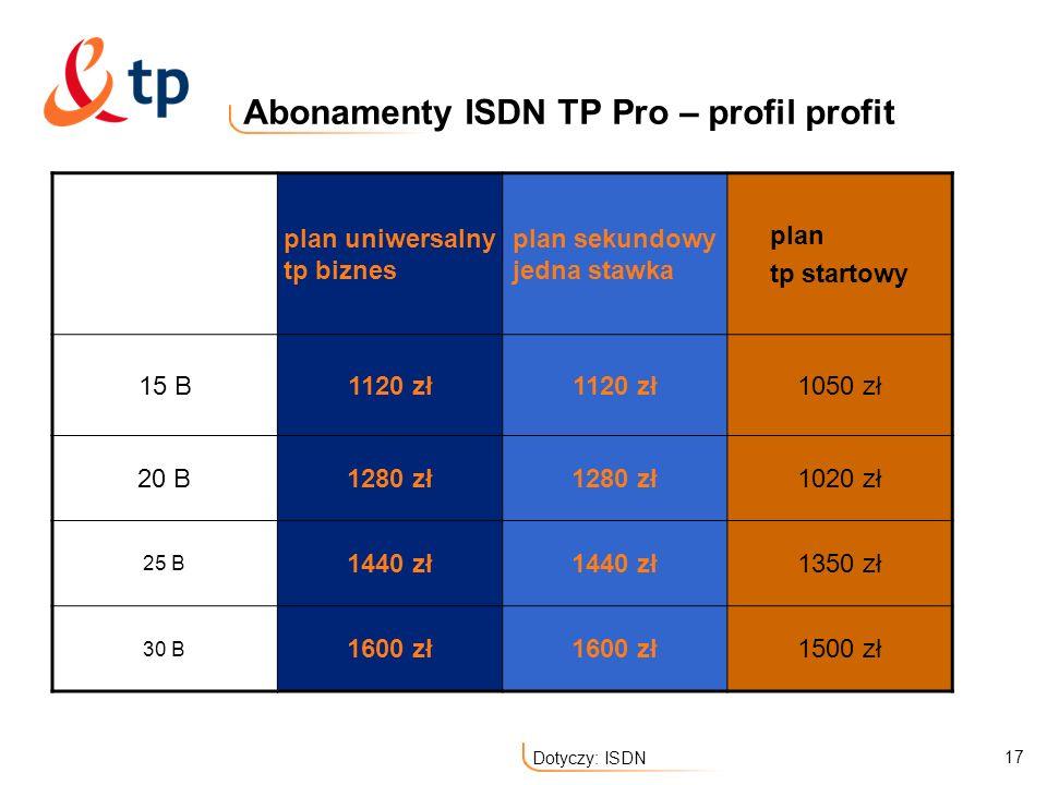 17 Dotyczy: ISDN Abonamenty ISDN TP Pro – profil profit plan uniwersalny tp biznes plan sekundowy jedna stawka plan tp startowy 15 B1120 zł 1050 zł 20