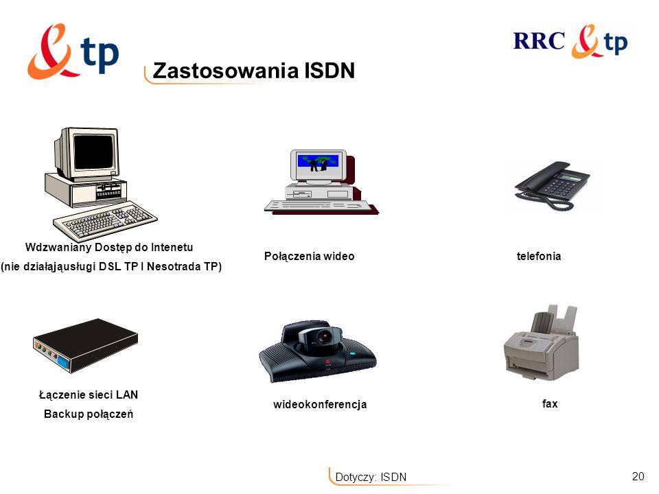 20 Dotyczy: ISDN Zastosowania ISDN Wdzwaniany Dostęp do Intenetu (nie działąjąusługi DSL TP I Nesotrada TP) Łączenie sieci LAN Backup połączeń telefon