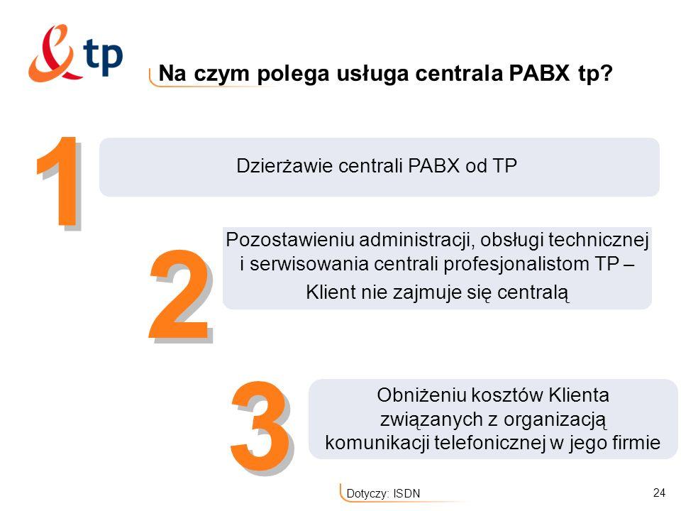 24 Dotyczy: ISDN Na czym polega usługa centrala PABX tp? Dzierżawie centrali PABX od TP Pozostawieniu administracji, obsługi technicznej i serwisowani