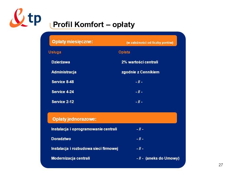 27 Dotyczy: ISDN Profil Komfort – opłaty Opłaty miesięczne: UsługaOpłata Dzierżawa 2% wartości centrali Administracja zgodnie z Cennikiem Service 8-48