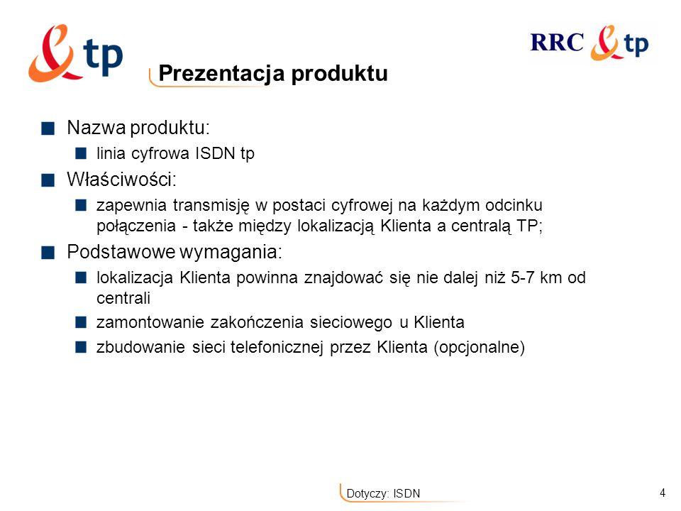 25 Dotyczy: ISDN Jakie są warianty oferty centrala PABX tp.