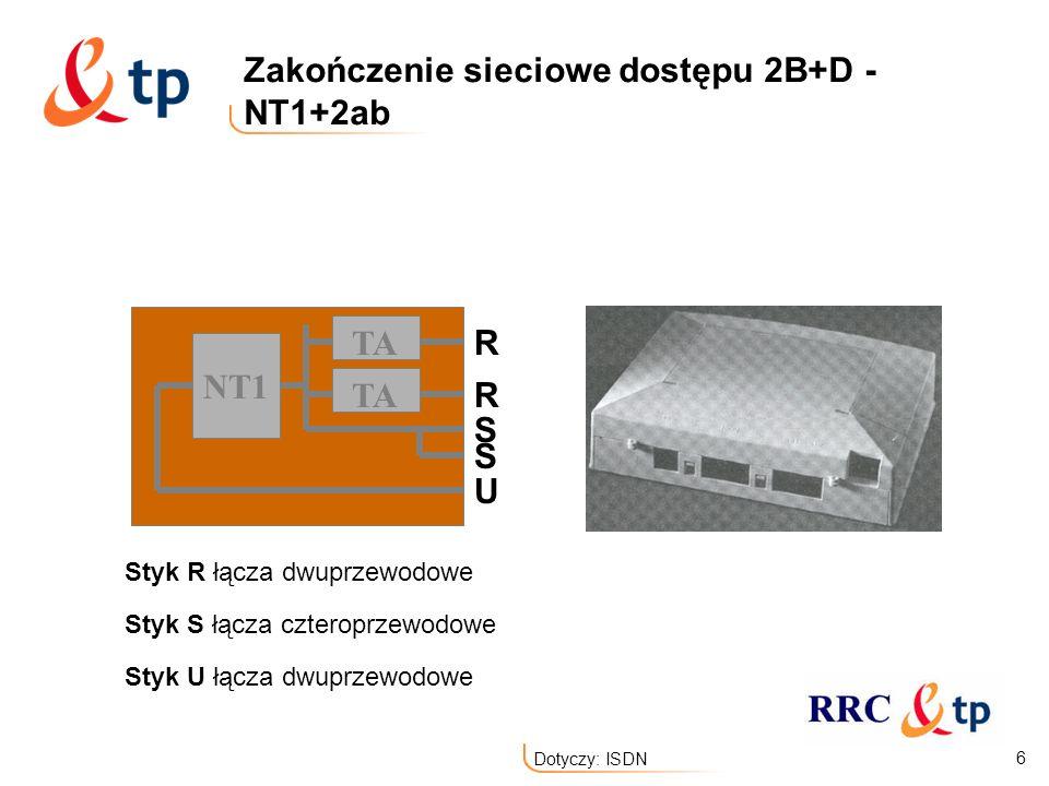 6 Dotyczy: ISDN NT1 TA R R S S U Styk R łącza dwuprzewodowe Styk S łącza czteroprzewodowe Styk U łącza dwuprzewodowe Zakończenie sieciowe dostępu 2B+D