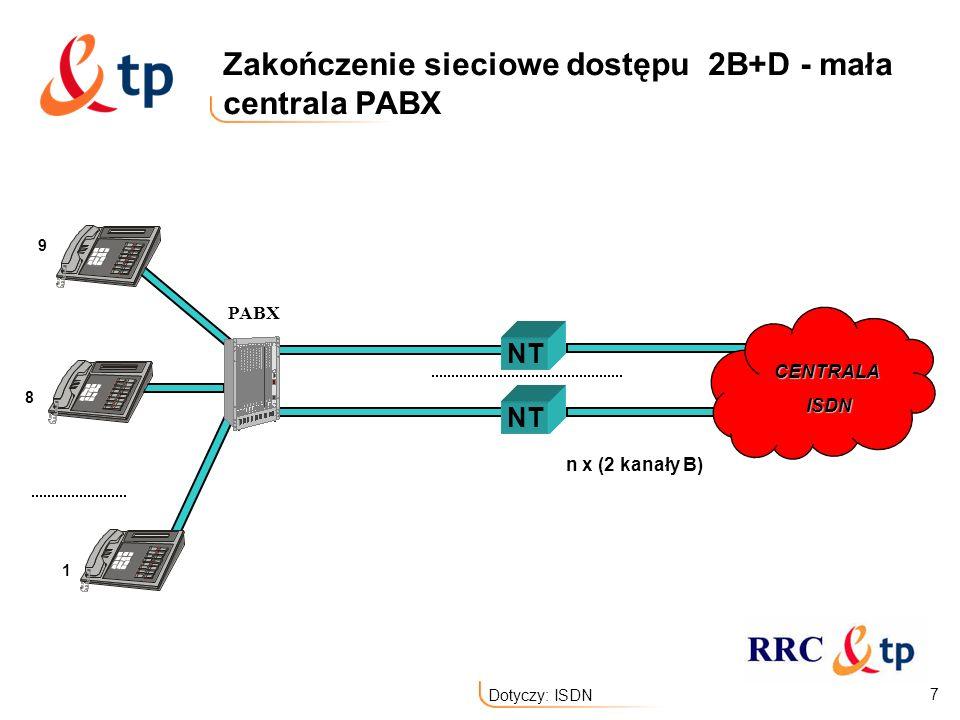 8 Dotyczy: ISDN Zakończenie sieciowe dostępu 30B+D - duża centrala PABX CENTRALA ISDN ISDN PABX 30 kanałów B 1 8 9