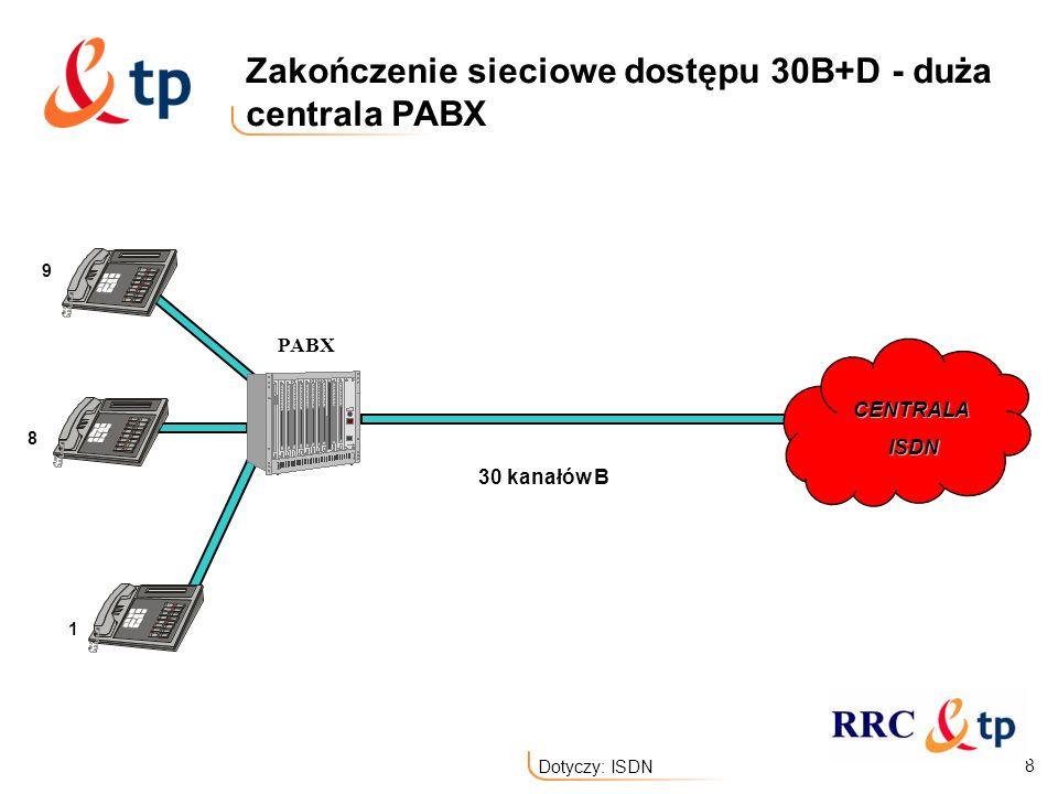 19 Dotyczy: ISDN ISDN a inne usługi Nie działają na dostępie ISDN tp: Usługi oparte na technologii DSL Dostęp do Internetu DSL, Neostrada, stałe łącza transmisji danych lub dostępu do internetu w technologii Frame Relay lub ATM*, Działają na dostępie ISDN tp: Centrex, VPN, Audioteks, systemy rabatowe, pakiety internetowe, telekonferencje audio i telekonferencje wideo, inne - poczta głosowa, wybrane numery, z zastrzeżeniem ich regulaminów
