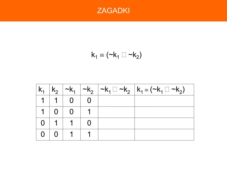 1100 0110 1001 0011 k 1 (~k 1 ~k 2 )~k 1 ~k 2 ~k 2 ~k 1 k2k2 k1k1 k 1 (~k 1 ~k 2 ) ZAGADKI