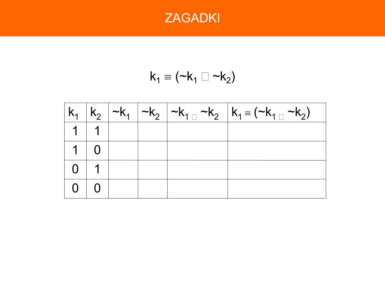 k 1 (~k 1 ~k 2 ) 00 10 01 11 ~k 1 ~k 2 ~k 2 ~k 1 k2k2 k1k1 ZAGADKI