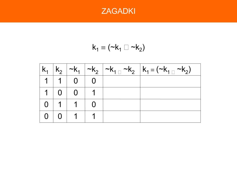 k 1 (~k 1 ~k 2 ) 1100 0110 1001 0011 ~k 1 ~k 2 ~k 2 ~k 1 k2k2 k1k1 ZAGADKI