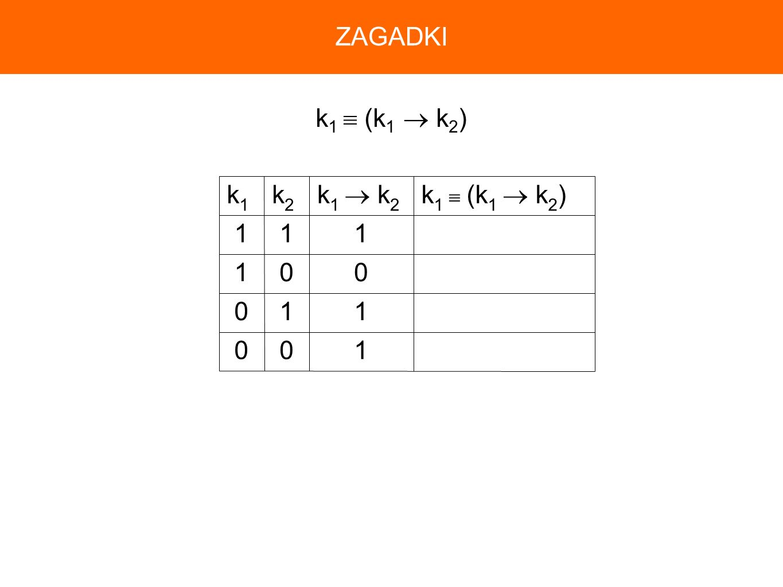 k 1 (k 1 k 2 ) 100 110 001 111 k 1 k 2 k2k2 k1k1 ZAGADKI