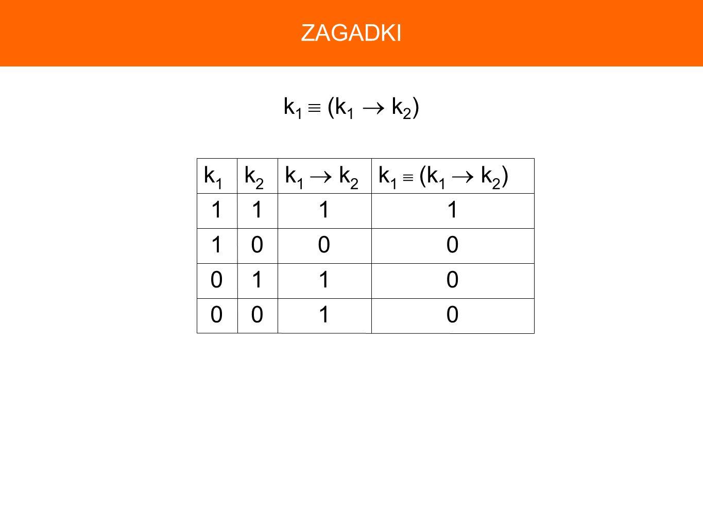 k 1 (k 1 k 2 ) 0100 0110 0001 1111 k 1 k 2 k2k2 k1k1 ZAGADKI