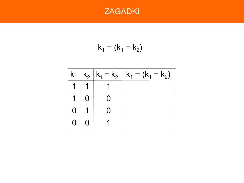 100 010 001 111 k 1 (k 1 k 2 )k 1 k 2 k2k2 k1k1 k 1 (k 1 k 2 ) ZAGADKI