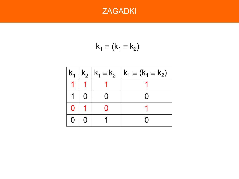 0100 1010 0001 1111 k 1 (k 1 k 2 )k 1 k 2 k2k2 k1k1 k 1 (k 1 k 2 ) ZAGADKI