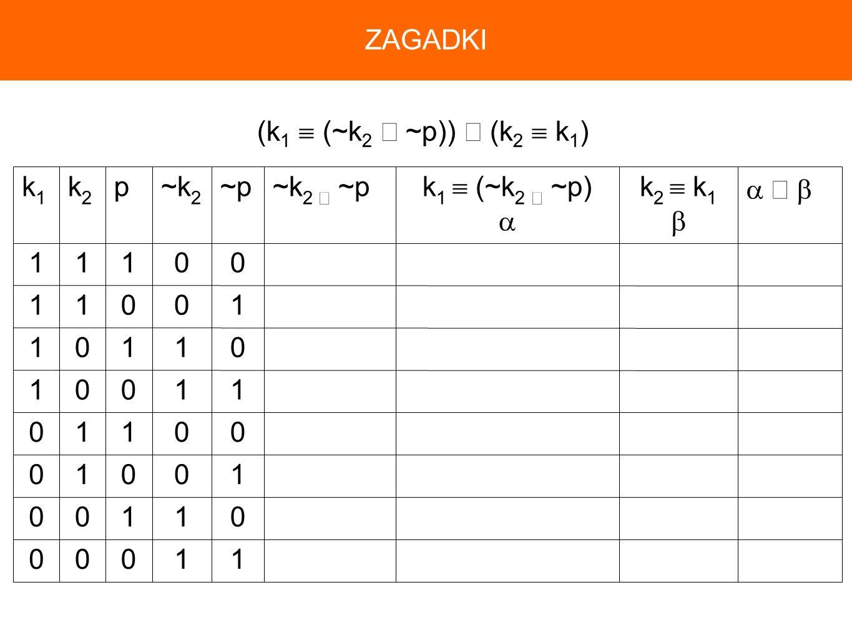 (k 1 (~k 2 ~p)) (k 2 k 1 ) ZAGADKI