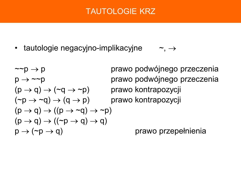 tautologie negacyjno-implikacyjne~, ~~p pprawo podwójnego przeczenia p ~~pprawo podwójnego przeczenia (p q) (~q ~p)prawo kontrapozycji (~p ~q) (q p)pr