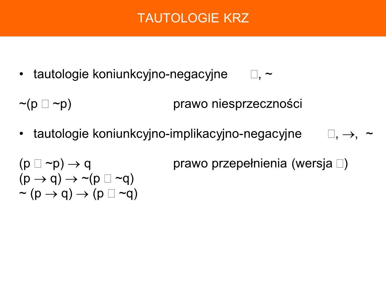 tautologie koniunkcyjno-negacyjne, ~ ~(p ~p)prawo niesprzeczności tautologie koniunkcyjno-implikacyjno-negacyjne,, ~ (p ~p) qprawo przepełnienia (wers