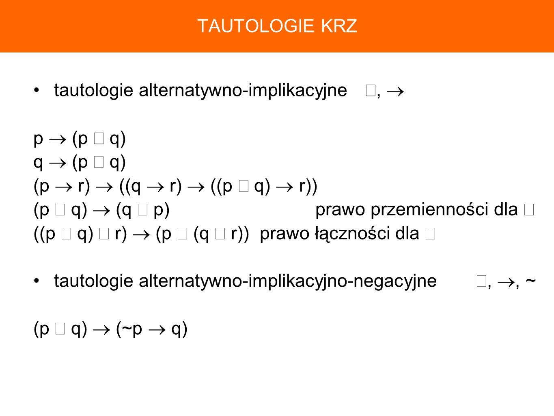 tautologie alternatywno-implikacyjne, p (p q) q (p q) (p r) ((q r) ((p q) r)) (p q) (q p) prawo przemienności dla ((p q) r) (p (q r)) prawo łączności