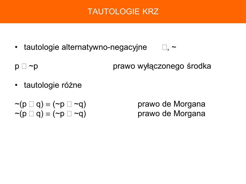 tautologie alternatywno-negacyjne, ~ p ~pprawo wyłączonego środka tautologie różne ~(p q) (~p ~q)prawo de Morgana TAUTOLOGIE KRZ