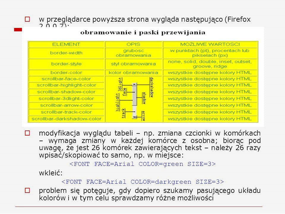 w przeglądarce powyższa strona wygląda następująco (Firefox 2.0.0.7): modyfikacja wyglądu tabeli – np. zmiana czcionki w komórkach – wymaga zmiany w k