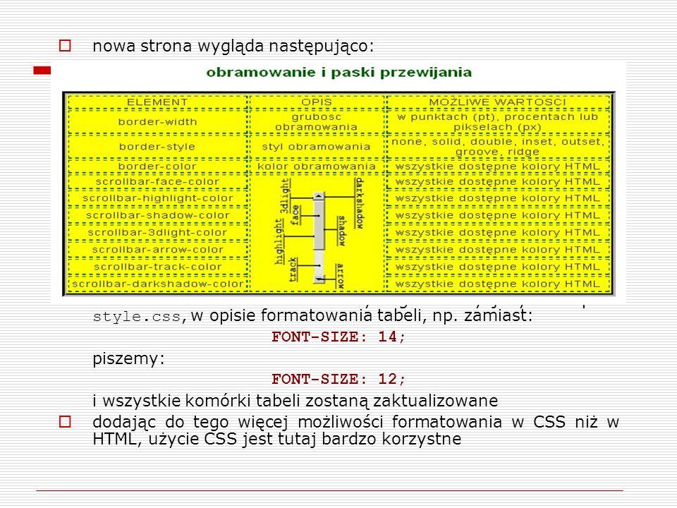 nowa strona wygląda następująco: zmiana czcionki w komórkach wymaga zmiany jedynie w pliku style.css, w opisie formatowania tabeli, np. zamiast: FONT-