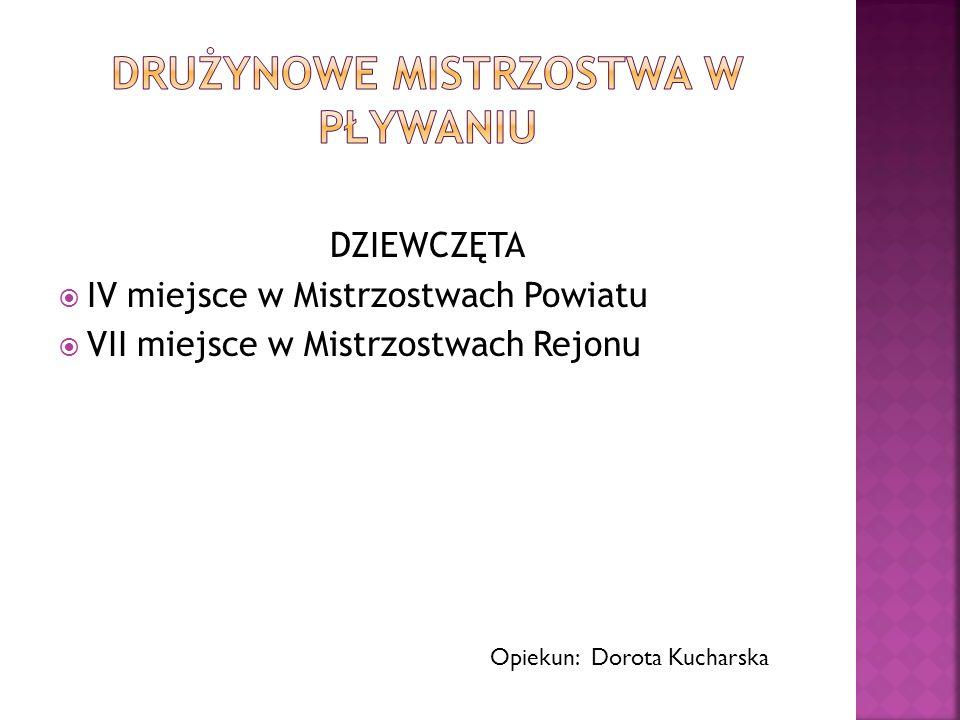 DZIEWCZĘTA IV miejsce w Mistrzostwach Powiatu VII miejsce w Mistrzostwach Rejonu Opiekun: Dorota Kucharska