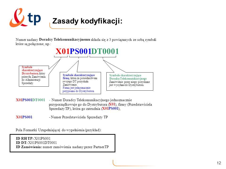 12 Zasady kodyfikacji: Numernadany Doradcy Telekomunikacyjnemu składa się z 3 powiązanych ze sobą symboli które są połączone,np.: X01PS001DT0001 X01PS