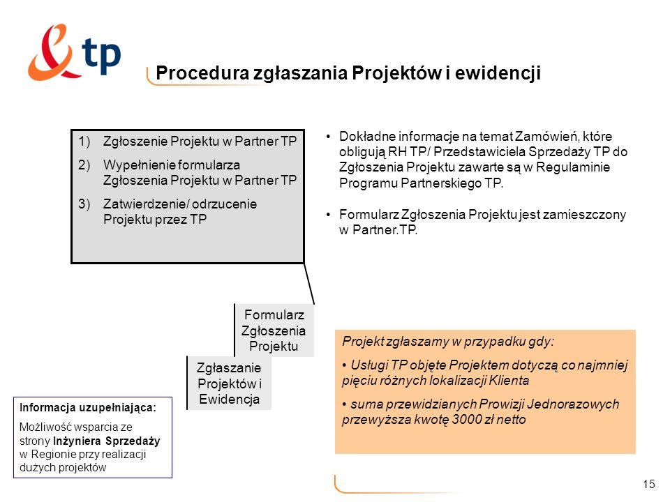 15 Procedura zgłaszania Projektów i ewidencji Dokładne informacje na temat Zamówień, które obligują RH TP/ Przedstawiciela Sprzedaży TP do Zgłoszenia