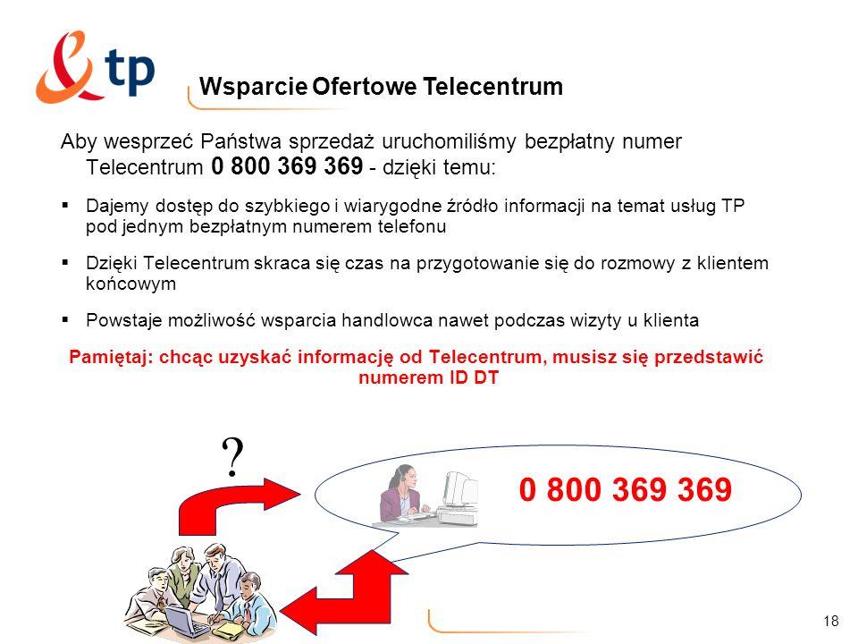 18 Aby wesprzeć Państwa sprzedaż uruchomiliśmy bezpłatny numer Telecentrum 0 800 369 369 - dzięki temu: Dajemy dostęp do szybkiego i wiarygodne źródło