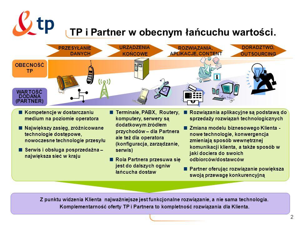 3 Segmenty Klientów TP SME średnie firmy obsługiwane telefonicznie Large Accounts duże firmy obsługiwane bezpośrednio SOHO małe, jednoosobowe firmy Sprzedaż pośrednia na rynku biznesowym w TP Klienci Indywidualnil Sprzedaż telefoniczna Opiekunowie Klientów Sprzedaż Wyspecjalizowana Sprzedaż Bezpośrednia Partnerzy aktywni VAR Sprzedawcy Partnerzy VAR Sprzedaż PośredniaCel sprzedaży pośredniej- pełnienie funkcji, które nie są realizowane przez sprzedaż bezpośrednią - wizyty osobiste tam, gdzie klienci tp obsługiwani są przez telefon - sprzedaż rozwiązań opartych na usługach telekomunikacyjnych, zapewniających klientowi kompleksowe rozwiązanie KK klucz Dystrybutorzy (RH TP) Dystrybutorzy Rolą Dystrybutora jest: - rozwój i zarządzanie Siecią Sprzedaży - nadzór nad realizacją celów sprzedażowych Przedstawicieli Sprzedaży TP - nadzór nad standardami pracy Przedstawicieli Sprzedaży TP