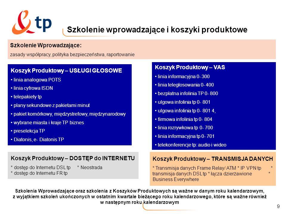 9 Szkolenie wprowadzające i koszyki produktowe Koszyk Produktowy – USŁUGI GŁOSOWE linia analogowa POTS linia cyfrowa ISDN telepakiety tp plany sekundo