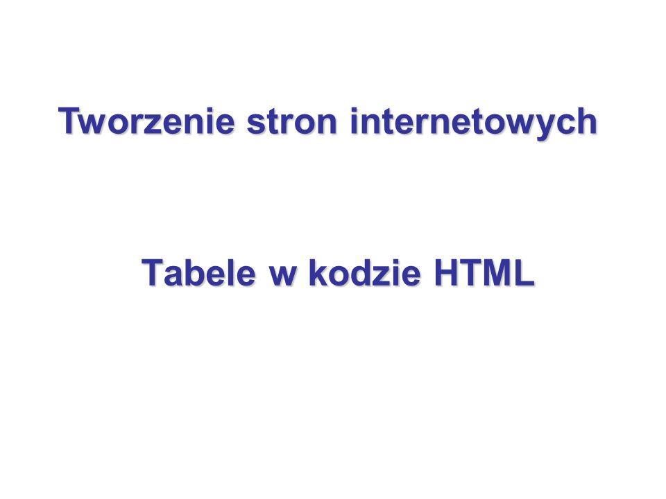 Podstawowa konstrukcja tabeli w kodzie HTML Tabele służą do prezentacji danych, często wykorzystywane są w tym celu w edytorach tekstowych.