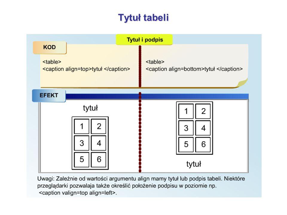 Tytuł tabeli