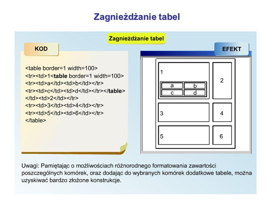 Zagnieżdżanie tabel