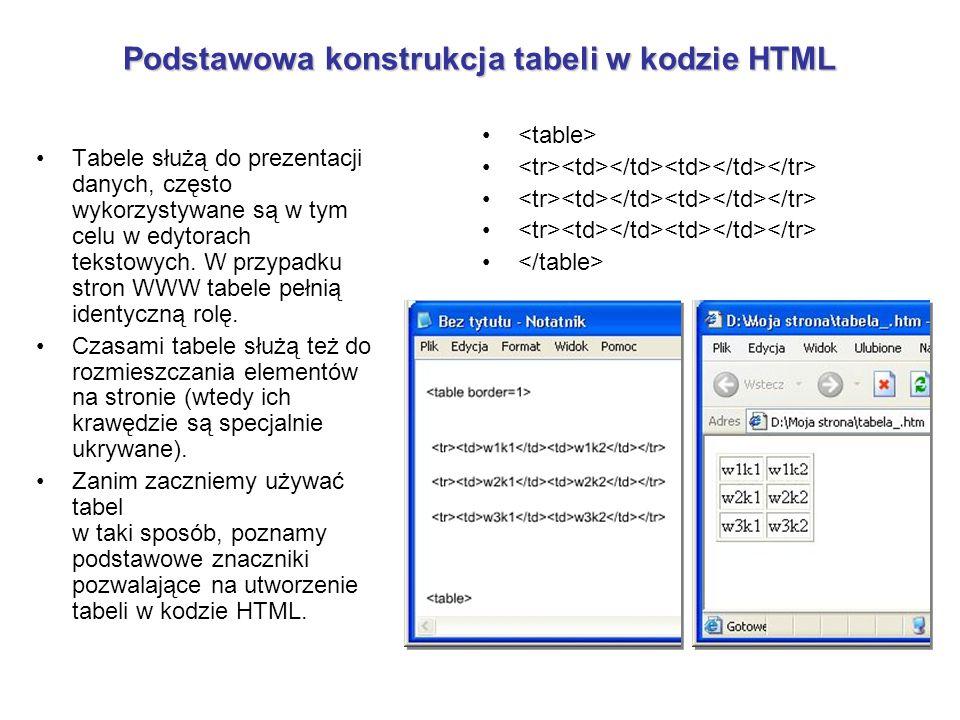 Podstawowa konstrukcja tabeli w kodzie HTML Tabele służą do prezentacji danych, często wykorzystywane są w tym celu w edytorach tekstowych. W przypadk