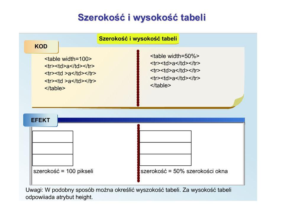 Położenie tabeli na stronie