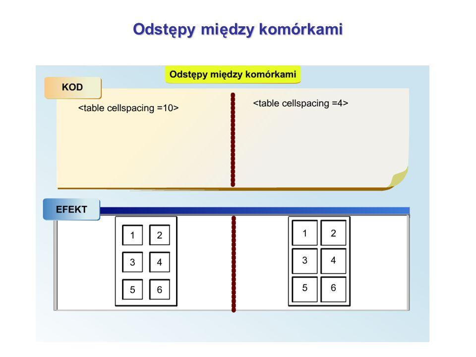 Atrybuty tabeli i komórki ułatwiające rozmieszczanie elementów widthszerokość tabeli lub komórki heigtwysokość tabeli lub komórki alignpołożenie w poziomie tabeli lub danych w komórce valignpołożenie w pionie danych w komórce.
