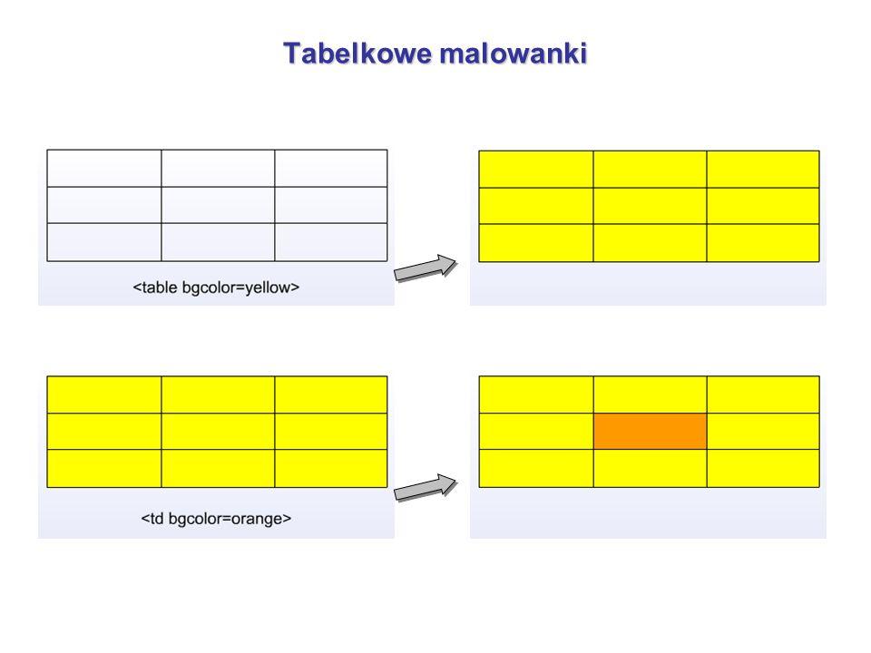 Tabele a rozmieszczanie elementów na stronie Ile wierszy i kolumn powinna mieć tabela, aby można było swobodnie określać rozmieszczenie elementów przedstawionych na rysunku.