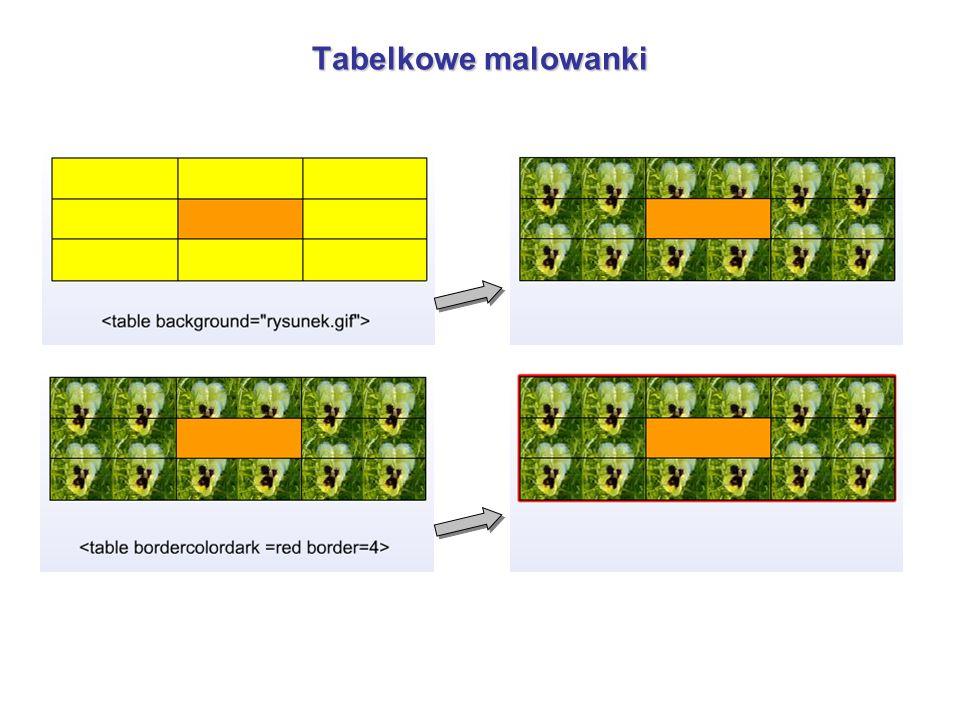 Kolory obramowania komórek Kolor jasnej i ciemnej strony obramowania można określić dowolnie.