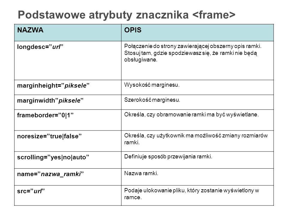 Podstawowe atrybuty znacznika NAZWAOPIS longdesc=url Połączenie do strony zawierającej obszerny opis ramki. Stosuj tam, gdzie spodziewasz się, że ramk
