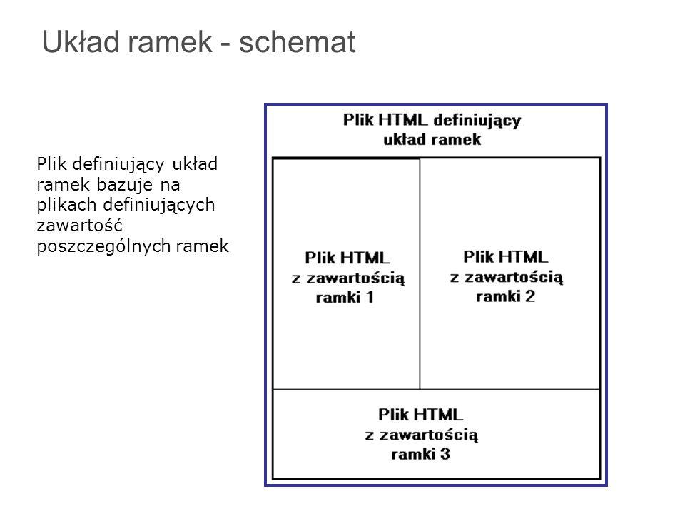 Układ ramek - schemat Plik definiujący układ ramek bazuje na plikach definiujących zawartość poszczególnych ramek