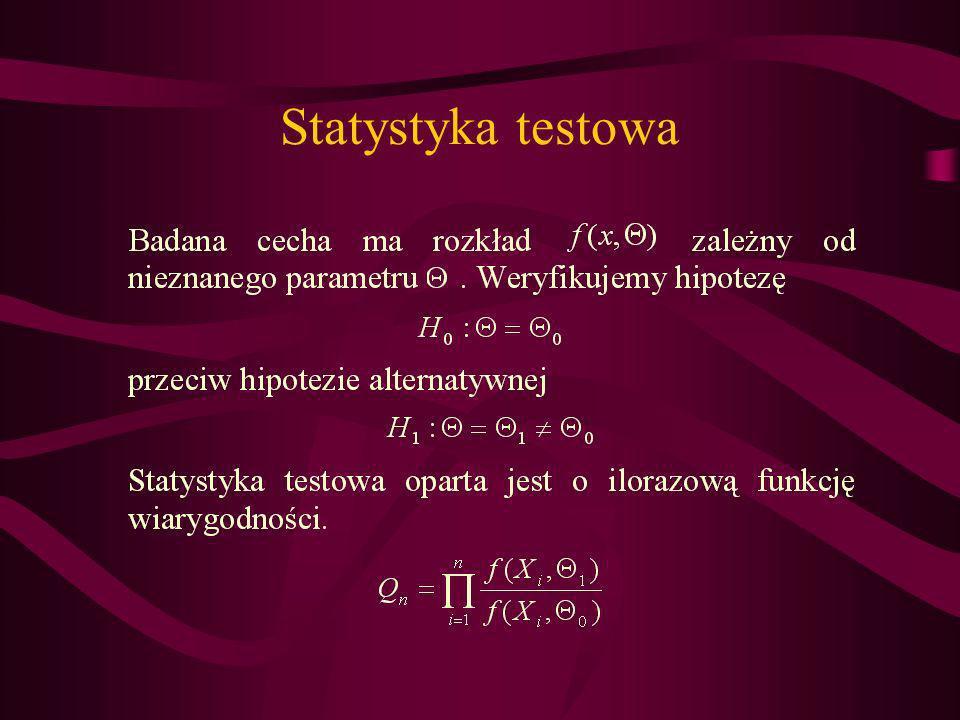 Statystyka testowa