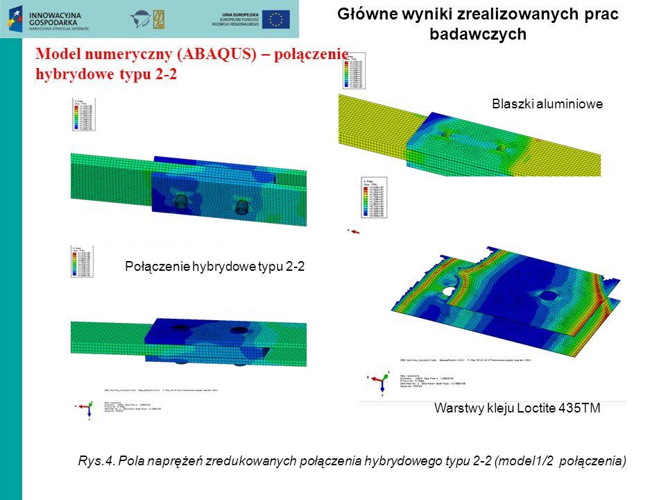 Główne wyniki zrealizowanych prac badawczych Blaszki aluminiowe Warstwy kleju Loctite 435TM Połączenie hybrydowe typu 2-2 Rys.4. Pola naprężeń zreduko