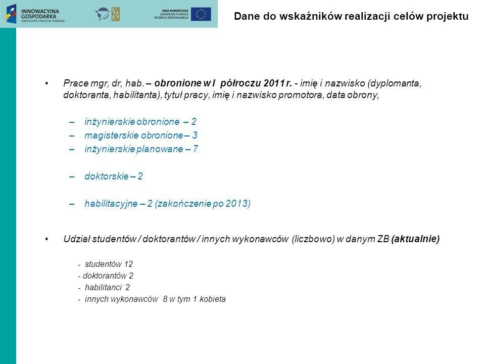 Prace mgr, dr, hab. – obronione w I półroczu 2011 r. - imię i nazwisko (dyplomanta, doktoranta, habilitanta), tytuł pracy, imię i nazwisko promotora,