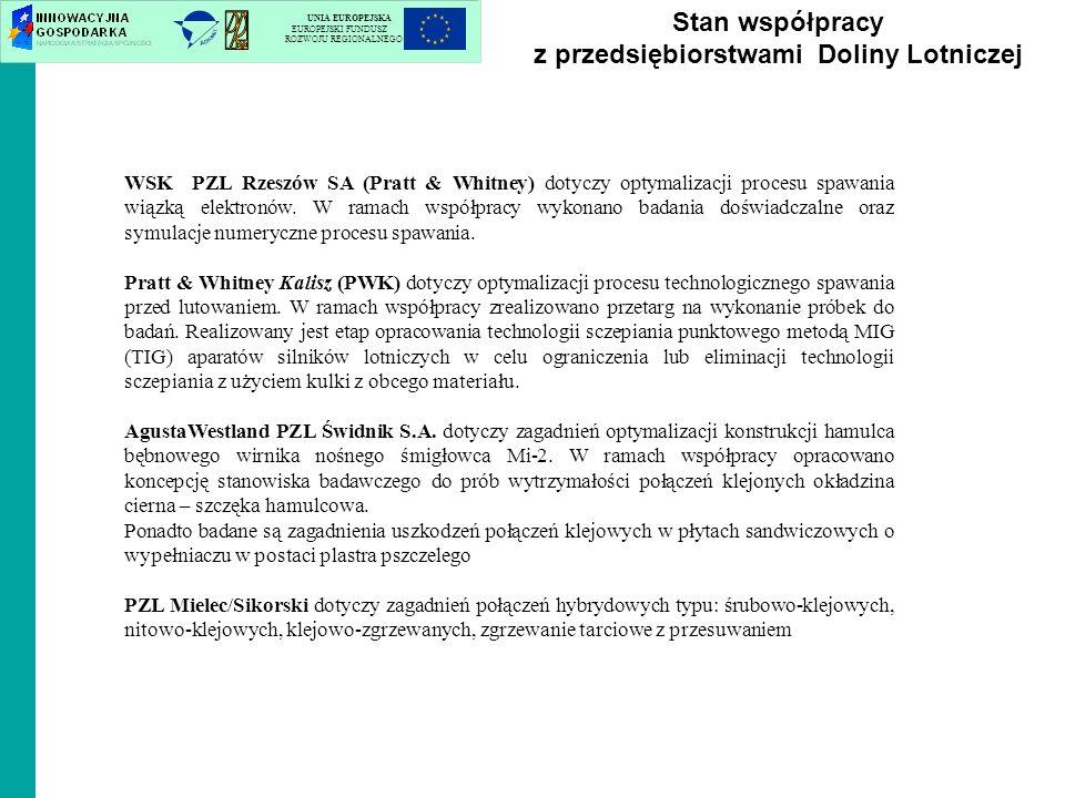 Stan współpracy z przedsiębiorstwami Doliny Lotniczej UNIA EUROPEJSKA EUROPEJSKI FUNDUSZ ROZWOJU REGIONALNEGO WSK PZL Rzeszów SA (Pratt & Whitney) dot