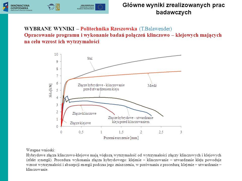 Główne wyniki zrealizowanych prac badawczych WYBRANE WYNIKI – Politechnika Rzeszowska (T.Balawender) Opracowanie programu i wykonanie badań połączeń k