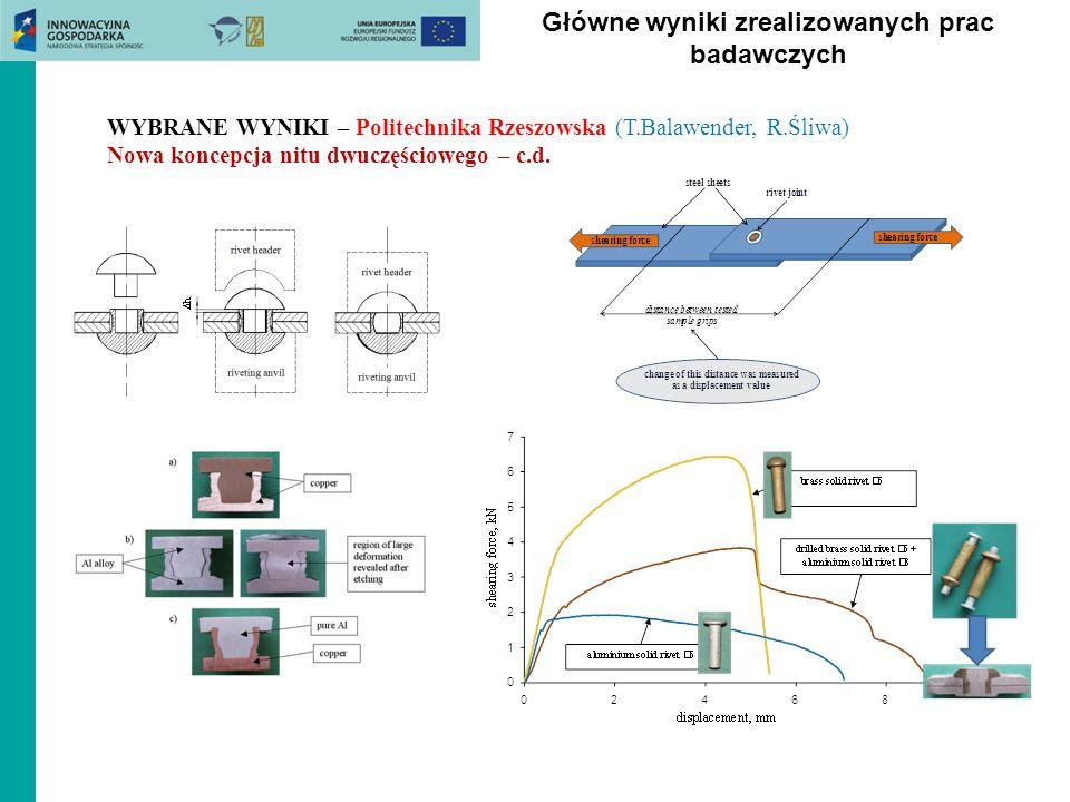 Główne wyniki zrealizowanych prac badawczych WYBRANE WYNIKI – Politechnika Rzeszowska (T.Balawender, R.Śliwa) Nowa koncepcja nitu dwuczęściowego – c.d