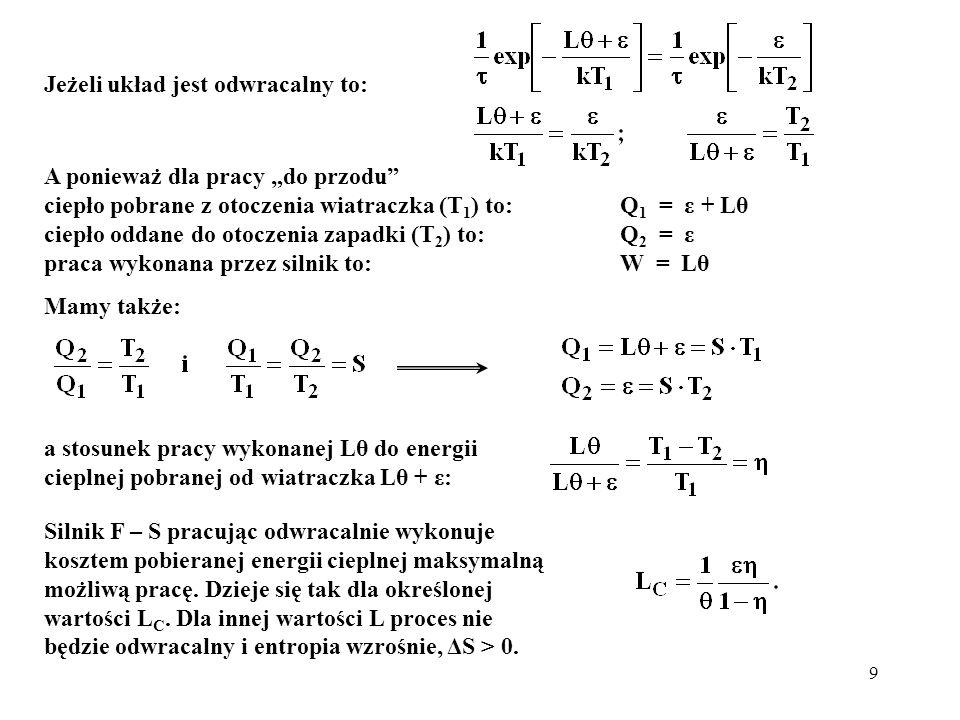 9 Jeżeli układ jest odwracalny to: A ponieważ dla pracy do przodu ciepło pobrane z otoczenia wiatraczka (T 1 ) to: Q 1 = ε + Lθ ciepło oddane do otocz