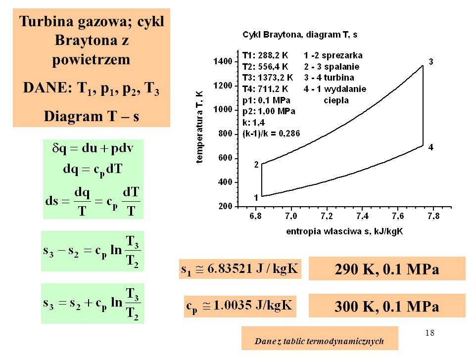 18 290 K, 0.1 MPa 300 K, 0.1 MPa Dane z tablic termodynamicznych Turbina gazowa; cykl Braytona z powietrzem DANE: T 1, p 1, p 2, T 3 Diagram T – s