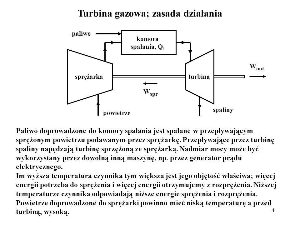 4 Turbina gazowa; zasada działania sprężarkaturbina komora spalania, Q 1 powietrze W spr spaliny W out Paliwo doprowadzone do komory spalania jest spa